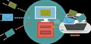 حلول البريد الالكتروني للشركات